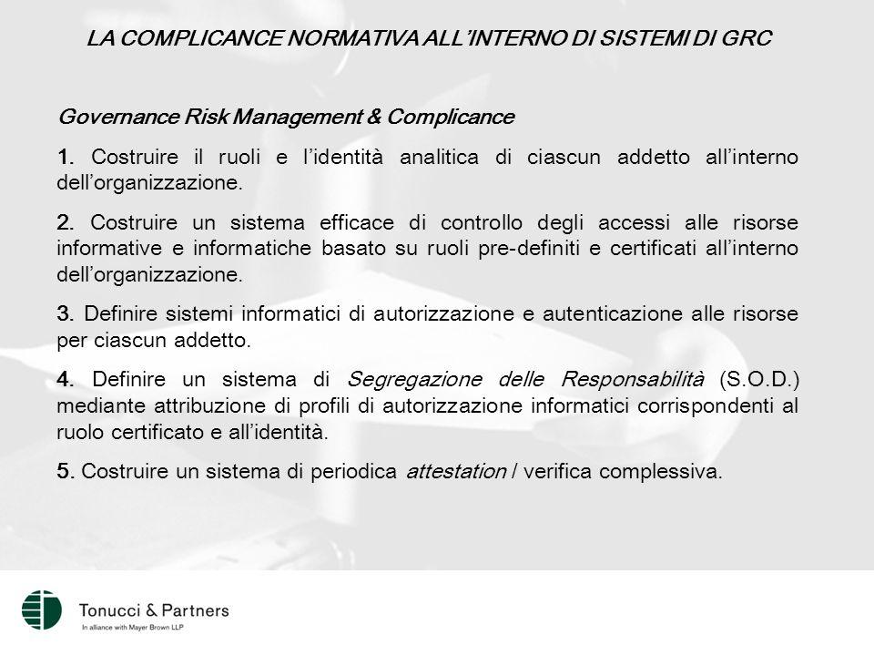 LA COMPLICANCE NORMATIVA ALL'INTERNO DI SISTEMI DI GRC Governance Risk Management & Complicance 1. Costruire il ruoli e l'identità analitica di ciascu