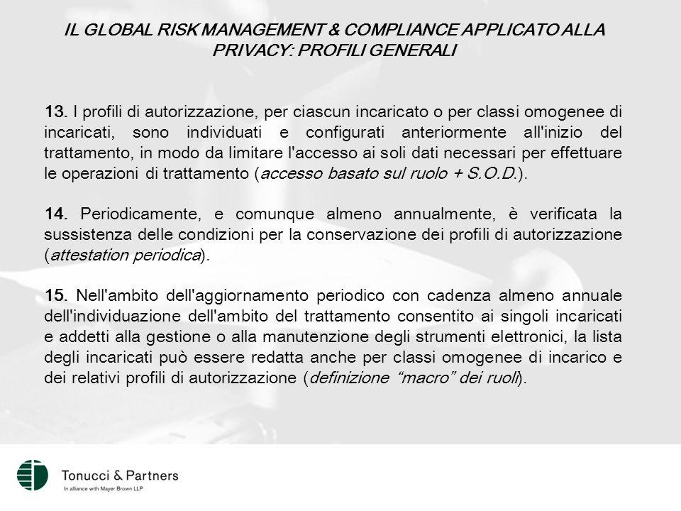 IL GLOBAL RISK MANAGEMENT & COMPLIANCE APPLICATO ALLA PRIVACY: PROFILI GENERALI 13. I profili di autorizzazione, per ciascun incaricato o per classi o
