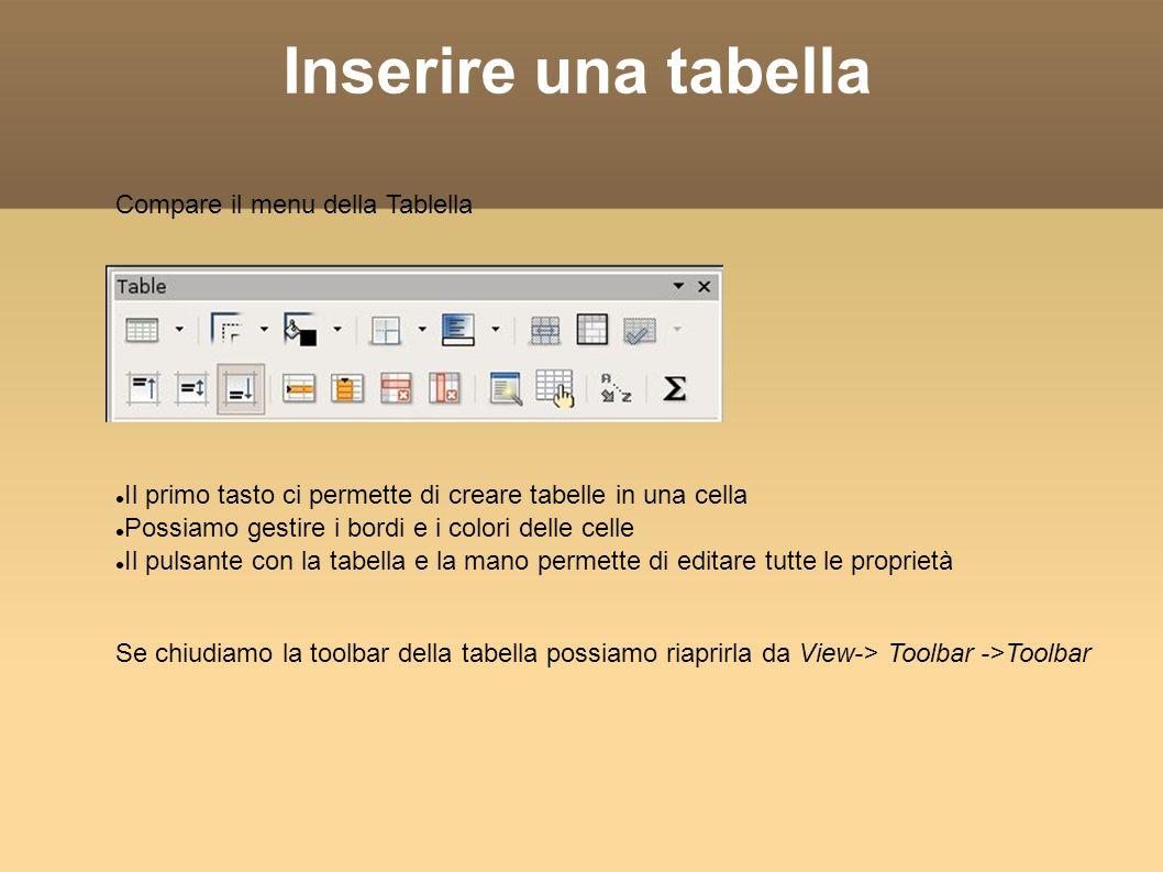 Salavataggio del file Da File -> Salva con nome Possiamo scegliere il formato con cui salvare il file dal menu a tendina qui a fianco