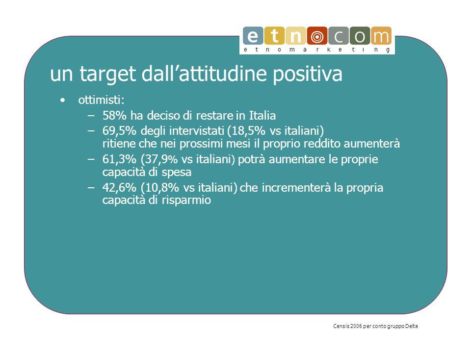 e t n o m a r k e t i n g un target dall'attitudine positiva Censis 2006 per conto gruppo Delta ottimisti: –58% ha deciso di restare in Italia –69,5% degli intervistati (18,5% vs italiani) ritiene che nei prossimi mesi il proprio reddito aumenterà –61,3% (37,9 % vs italiani ) potrà aumentare le proprie capacità di spesa –42,6% (10,8% vs italiani) che incrementerà la propria capacità di risparmio