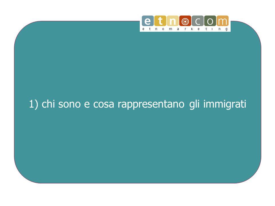 e t n o m a r k e t i n g 1) chi sono e cosa rappresentano gli immigrati