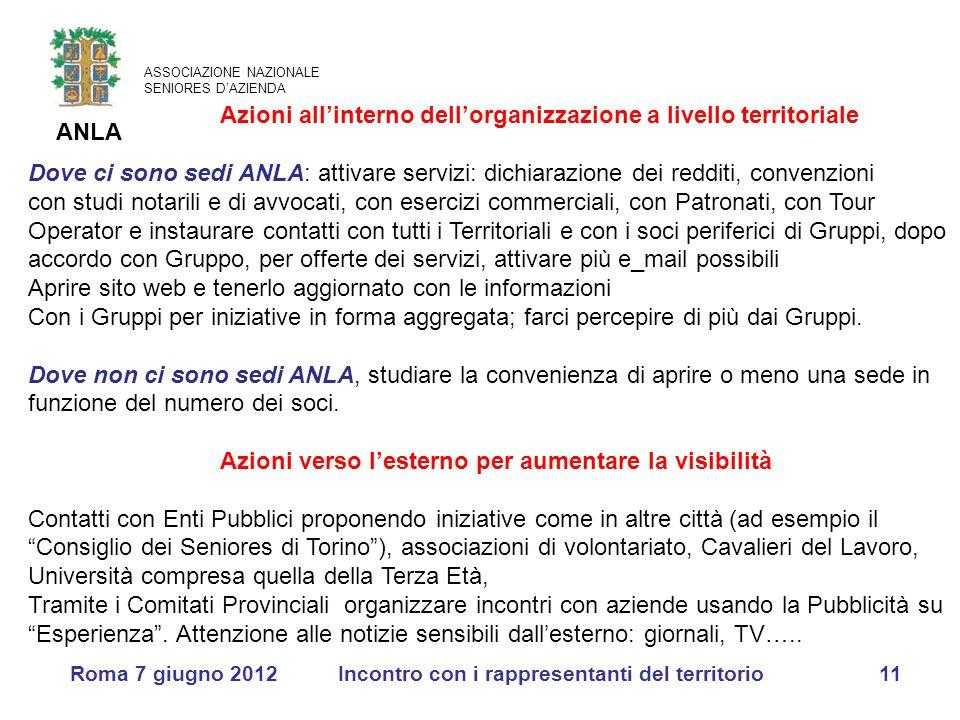 ASSOCIAZIONE NAZIONALE SENIORES D'AZIENDA ANLA Roma 7 giugno 2012Incontro con i rappresentanti del territorio11 Azioni all'interno dell'organizzazione