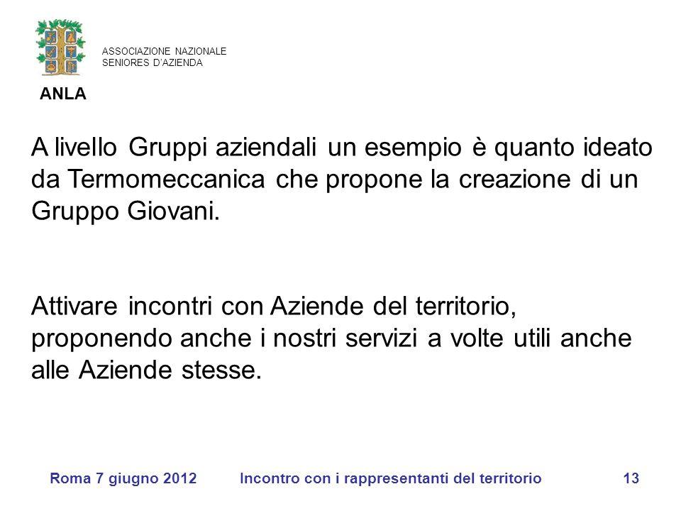 ASSOCIAZIONE NAZIONALE SENIORES D'AZIENDA ANLA Roma 7 giugno 2012Incontro con i rappresentanti del territorio13 A livello Gruppi aziendali un esempio
