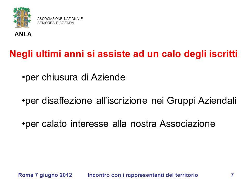 ASSOCIAZIONE NAZIONALE SENIORES D'AZIENDA ANLA Roma 7 giugno 2012Incontro con i rappresentanti del territorio7 Negli ultimi anni si assiste ad un calo