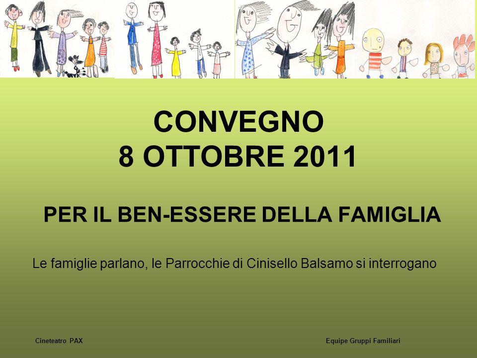 CONVEGNO 8 OTTOBRE 2011 PER IL BEN-ESSERE DELLA FAMIGLIA Equipe Gruppi Familiari Le famiglie parlano, le Parrocchie di Cinisello Balsamo si interrogano Cineteatro PAX