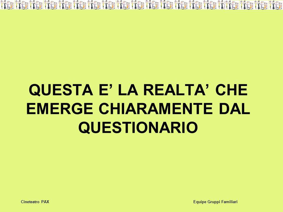 QUESTA E' LA REALTA' CHE EMERGE CHIARAMENTE DAL QUESTIONARIO Equipe Gruppi FamiliariCineteatro PAX