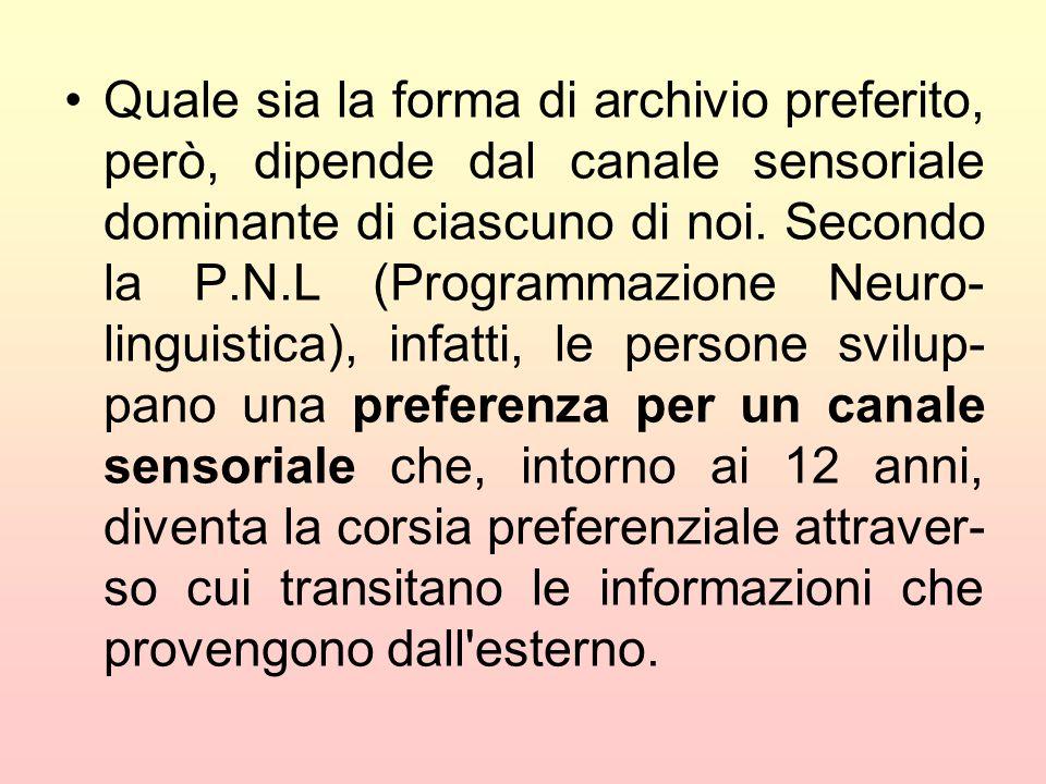 •Quale sia la forma di archivio preferito, però, dipende dal canale sensoriale dominante di ciascuno di noi.