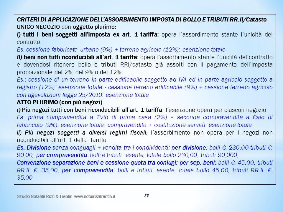 Studio Notarile Rizzi & Trentin www.notairizzitrentin.it 13 CRITERI DI APPLICAZIONE DELL'ASSORBIMENTO IMPOSTA DI BOLLO E TRIBUTI RR.II/Catasto UNICO N