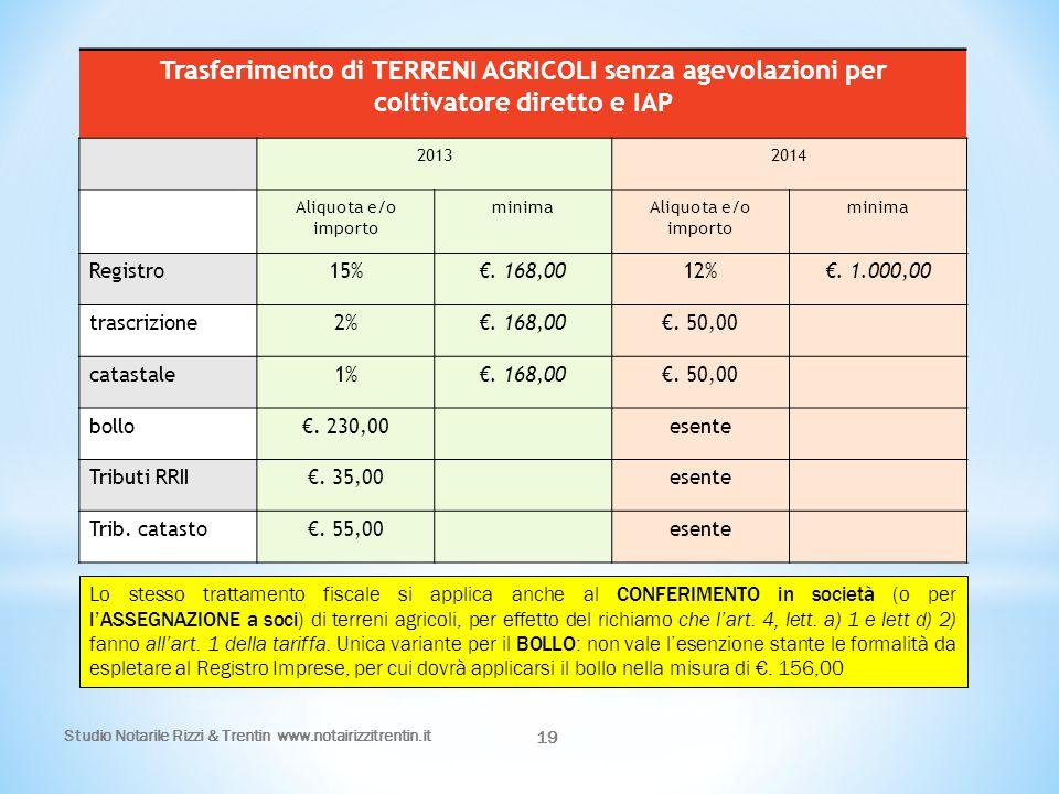 Studio Notarile Rizzi & Trentin www.notairizzitrentin.it 19 Trasferimento di TERRENI AGRICOLI senza agevolazioni per coltivatore diretto e IAP 2013201