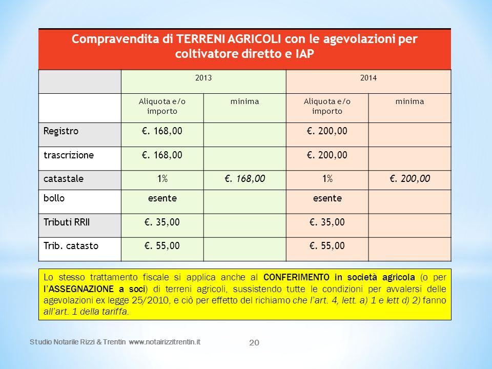 Studio Notarile Rizzi & Trentin www.notairizzitrentin.it 20 Compravendita di TERRENI AGRICOLI con le agevolazioni per coltivatore diretto e IAP 201320
