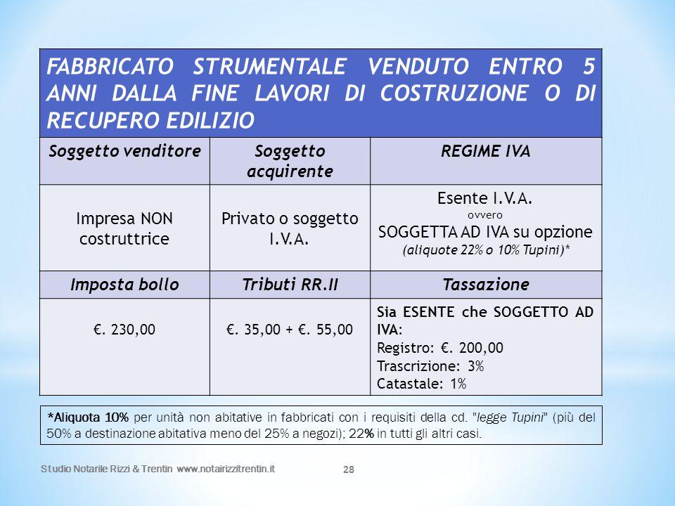 28 FABBRICATO STRUMENTALE VENDUTO ENTRO 5 ANNI DALLA FINE LAVORI DI COSTRUZIONE O DI RECUPERO EDILIZIO Soggetto venditoreSoggetto acquirente REGIME IV