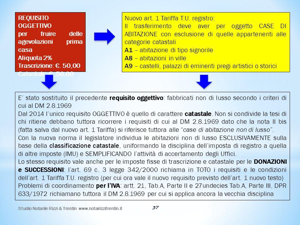 37 REQUISITO OGGETTIVO per fruire delle agevolazioni prima casa Aliquota 2% Trascrizione: €. 50,00 Catastale: €. 50,00 Nuovo art. 1 Tariffa T.U. regis