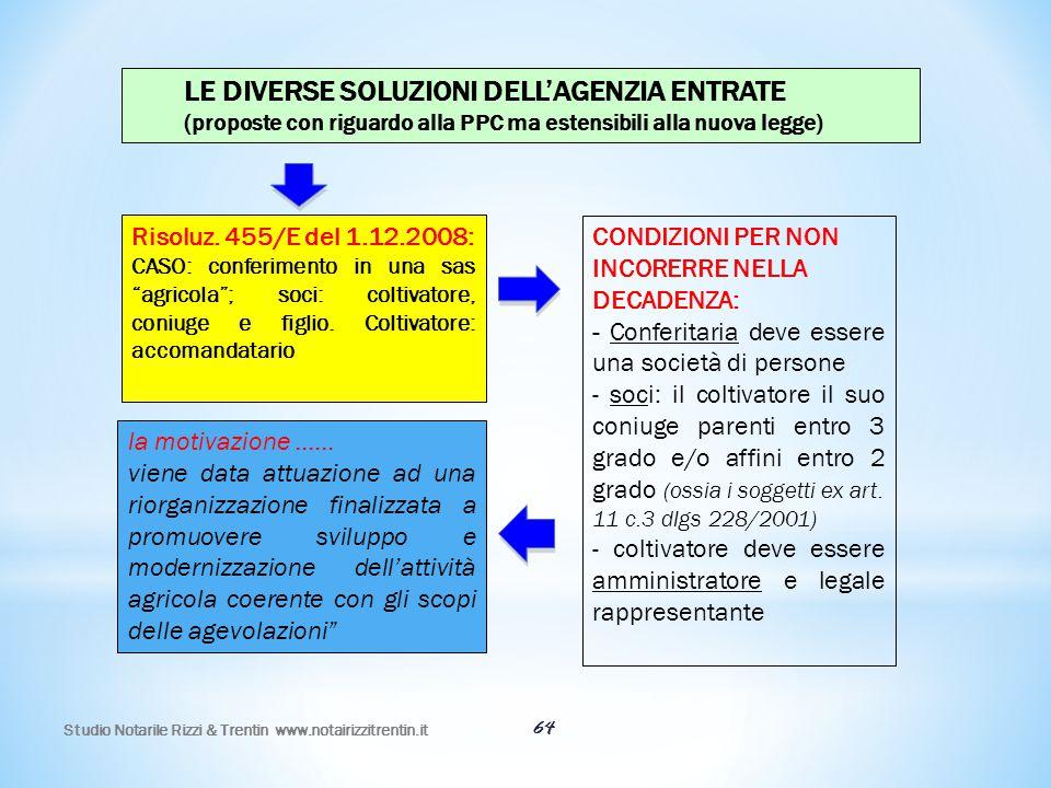 64 LE DIVERSE SOLUZIONI DELL'AGENZIA ENTRATE (proposte con riguardo alla PPC ma estensibili alla nuova legge) Risoluz. 455/E del 1.12.2008: CASO: conf