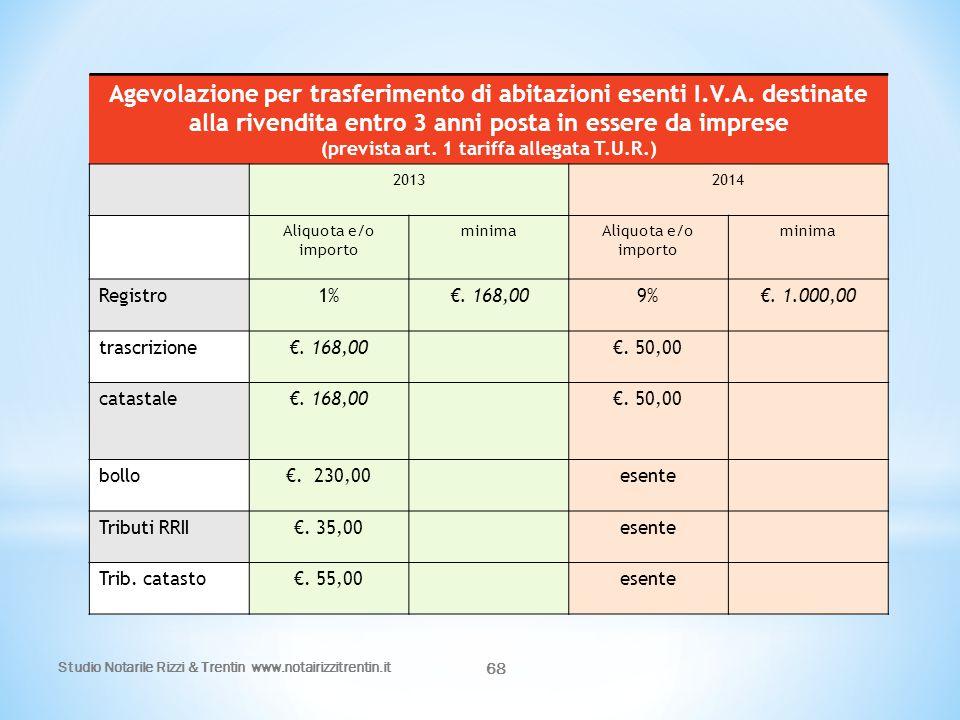 Studio Notarile Rizzi & Trentin www.notairizzitrentin.it 68 Agevolazione per trasferimento di abitazioni esenti I.V.A. destinate alla rivendita entro