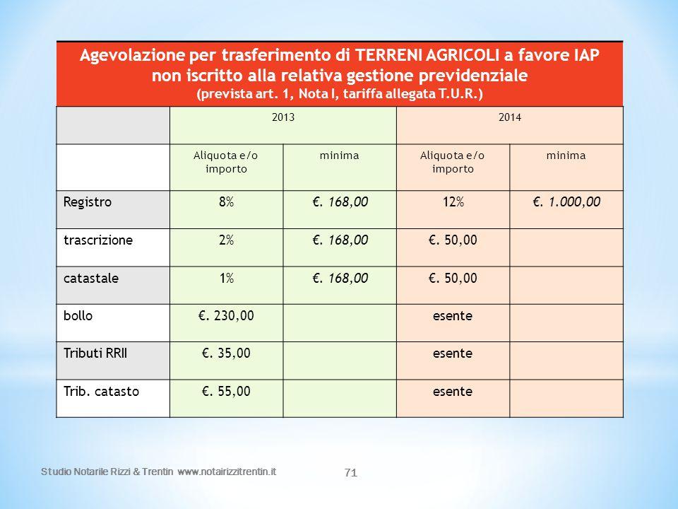 Studio Notarile Rizzi & Trentin www.notairizzitrentin.it 71 Agevolazione per trasferimento di TERRENI AGRICOLI a favore IAP non iscritto alla relativa