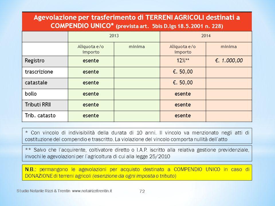 Studio Notarile Rizzi & Trentin www.notairizzitrentin.it 72 Agevolazione per trasferimento di TERRENI AGRICOLI destinati a COMPENDIO UNICO* (prevista