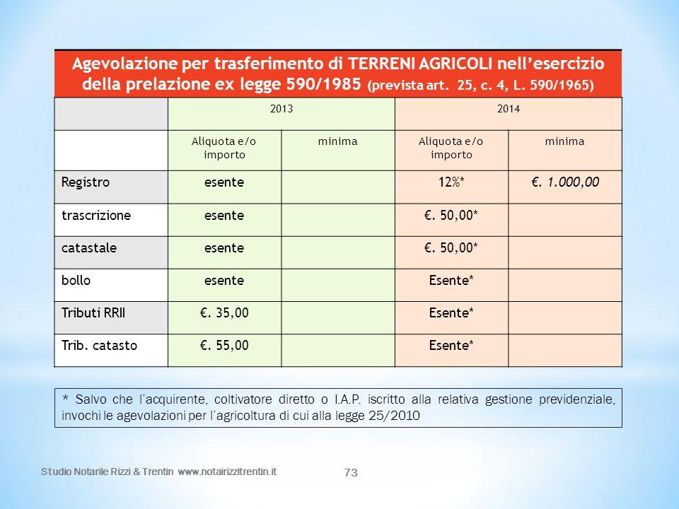 Studio Notarile Rizzi & Trentin www.notairizzitrentin.it 73 Agevolazione per trasferimento di TERRENI AGRICOLI nell'esercizio della prelazione ex legg