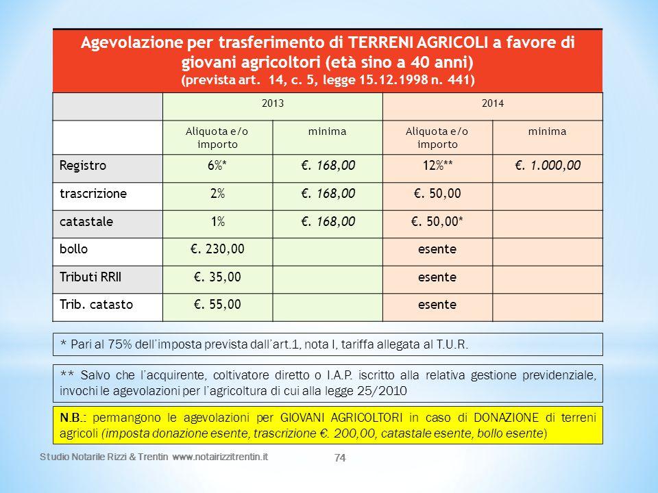 Studio Notarile Rizzi & Trentin www.notairizzitrentin.it 74 Agevolazione per trasferimento di TERRENI AGRICOLI a favore di giovani agricoltori (età si