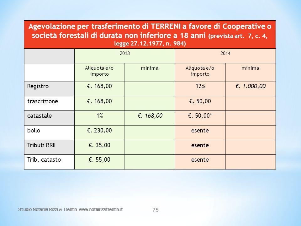 Studio Notarile Rizzi & Trentin www.notairizzitrentin.it 75 Agevolazione per trasferimento di TERRENI a favore di Cooperative o società forestali di d
