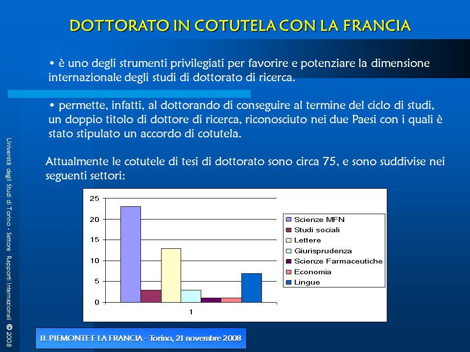 Università degli Studi di Torino - Settore Rapporti Internazionali © 2008 IL PIEMONTE E LA FRANCIA - Torino, 21 novembre 2008 DOTTORATOIN COTUTELA CON LA FRANCIA DOTTORATO IN COTUTELA CON LA FRANCIA • è uno degli strumenti privilegiati per favorire e potenziare la dimensione internazionale degli studi di dottorato di ricerca.