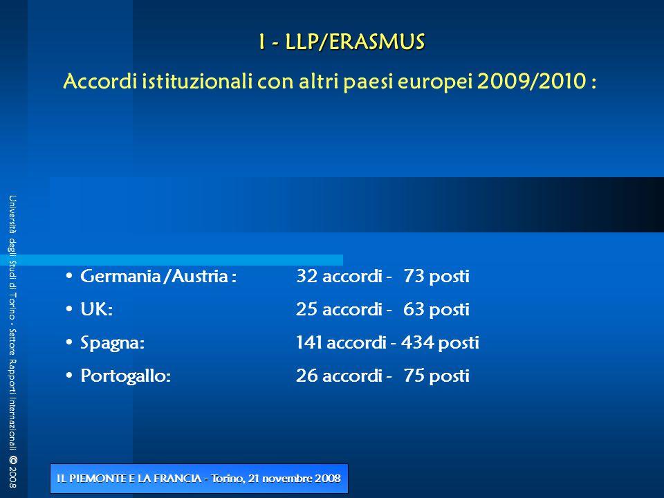 Università degli Studi di Torino - Settore Rapporti Internazionali © 2008 IL PIEMONTE E LA FRANCIA - Torino, 21 novembre 2008 I - LLP/ERASMUS I - LLP/ERASMUS Accordi istituzionali con altri paesi europei 2009/2010 : • Germania /Austria : 32 accordi - 73 posti • UK: 25 accordi - 63 posti • Spagna: 141 accordi - 434 posti • Portogallo: 26 accordi - 75 posti