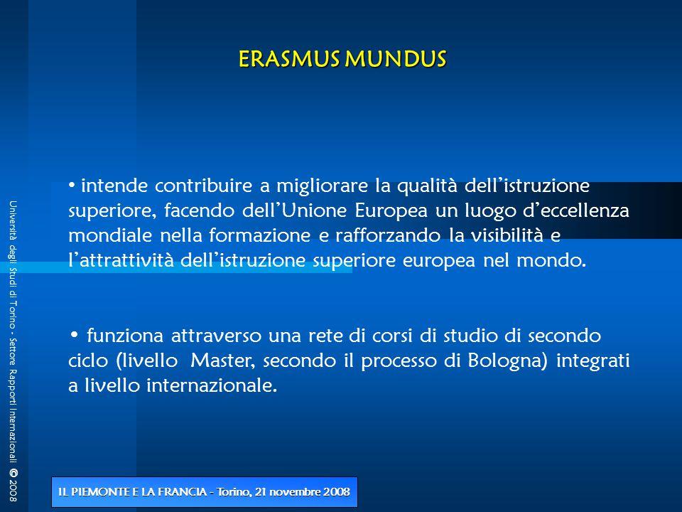 Università degli Studi di Torino - Settore Rapporti Internazionali © 2008 IL PIEMONTE E LA FRANCIA - Torino, 21 novembre 2008 percorsi finanziati dal MIUR 1998/2006 Livello Dipartimento / Facoltà ResponsabileAnno DottoratoFacoltà di Scienze della FormazioneProf.