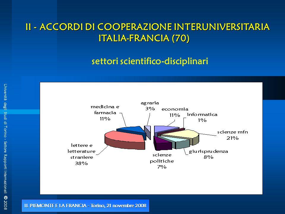 Università degli Studi di Torino - Settore Rapporti Internazionali © 2008 IL PIEMONTE E LA FRANCIA - Torino, 21 novembre 2008 II - ACCORDI DI COOPERAZIONE INTERUNIVERSITARIA ITALIA-FRANCIA (70) II - ACCORDI DI COOPERAZIONE INTERUNIVERSITARIA ITALIA-FRANCIA (70) settori scientifico-disciplinari