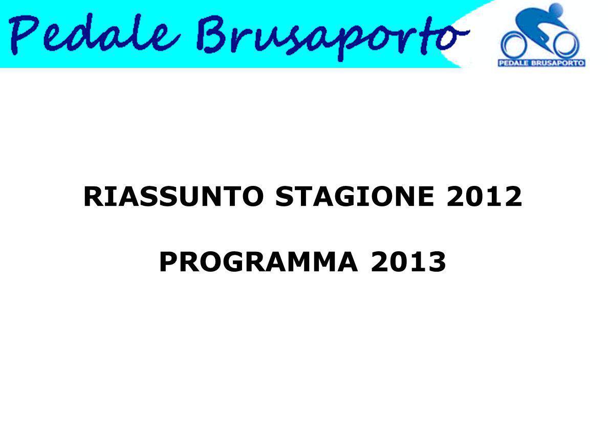 RIASSUNTO STAGIONE 2012 PROGRAMMA 2013