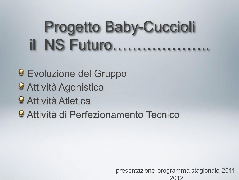 Progetto Baby-Cuccioli il NS Futuro……………….. Progetto Baby-Cuccioli il NS Futuro………………..