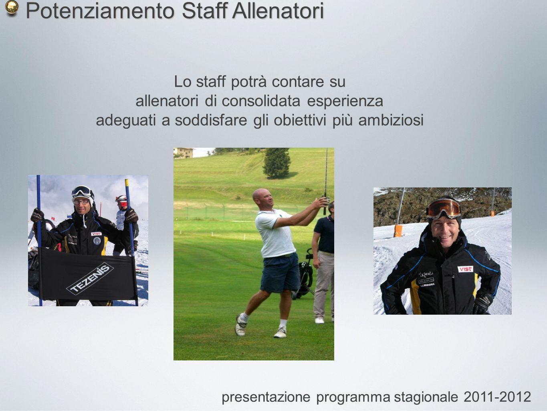 Potenziamento Staff Allenatori Potenziamento Staff Allenatori Lo staff potrà contare su allenatori di consolidata esperienza adeguati a soddisfare gli obiettivi più ambiziosi presentazione programma stagionale 2011-2012