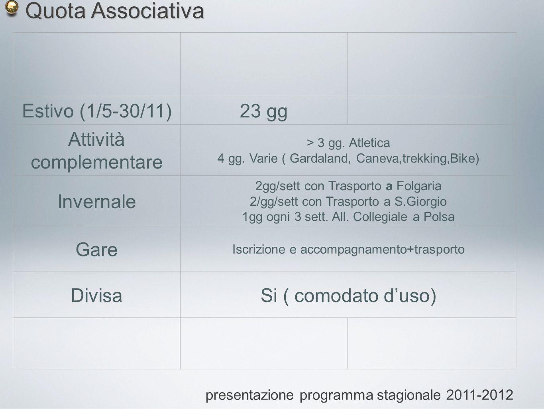 Quota Associativa Quota Associativa presentazione programma stagionale 2011-2012 Estivo (1/5-30/11)23 gg Attività complementare > 3 gg.