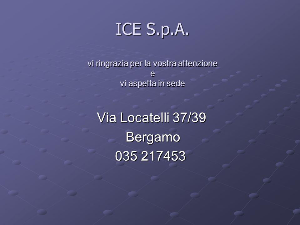 ICE S.p.A. vi ringrazia per la vostra attenzione e vi aspetta in sede Via Locatelli 37/39 Via Locatelli 37/39 Bergamo Bergamo 035 217453