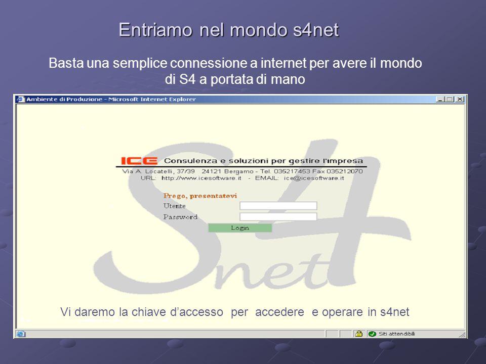 Vi daremo la chiave d'accesso per accedere e operare in s4net Entriamo nel mondo s4net Basta una semplice connessione a internet per avere il mondo di