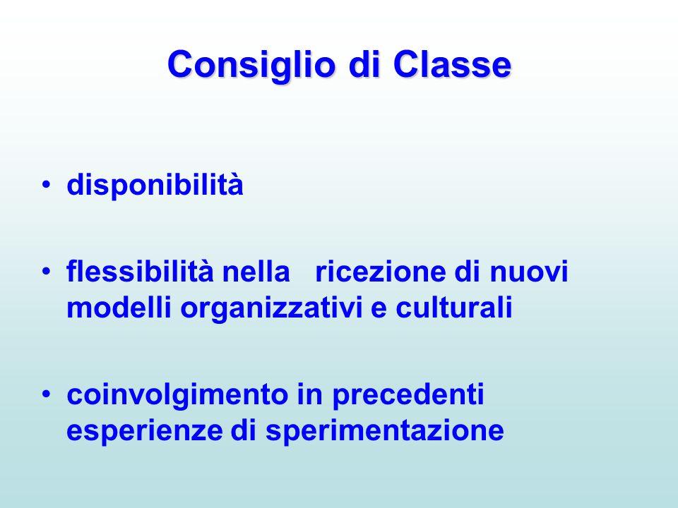 Consiglio di Classe •disponibilità •flessibilità nella ricezione di nuovi modelli organizzativi e culturali •coinvolgimento in precedenti esperienze d