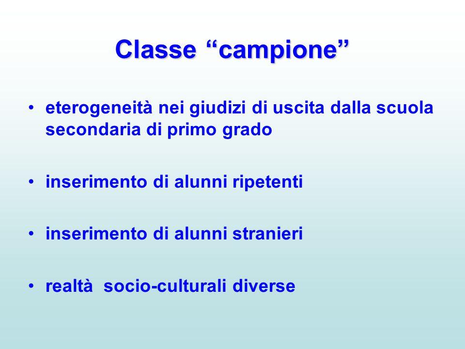 """Classe """"campione"""" •eterogeneità nei giudizi di uscita dalla scuola secondaria di primo grado •inserimento di alunni ripetenti •inserimento di alunni s"""
