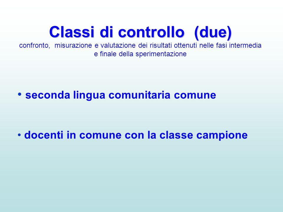 Classi di controllo (due) Classi di controllo (due) confronto, misurazione e valutazione dei risultati ottenuti nelle fasi intermedia e finale della s