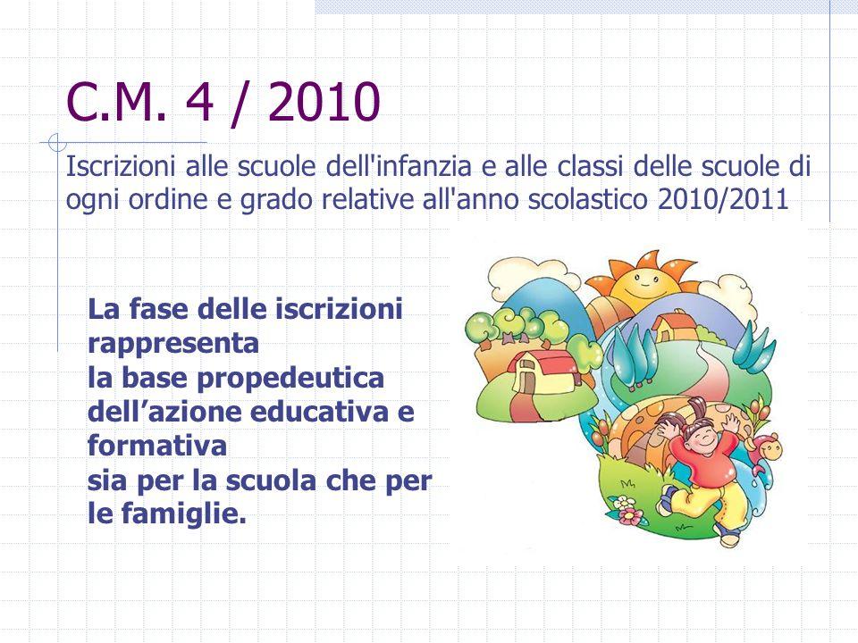 C.M. 4 / 2010 La fase delle iscrizioni rappresenta la base propedeutica dell'azione educativa e formativa sia per la scuola che per le famiglie. Iscri