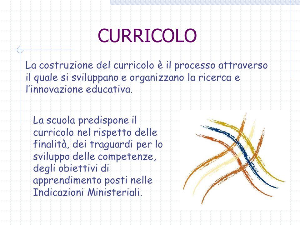CURRICOLO La costruzione del curricolo è il processo attraverso il quale si sviluppano e organizzano la ricerca e l'innovazione educativa. La scuola p