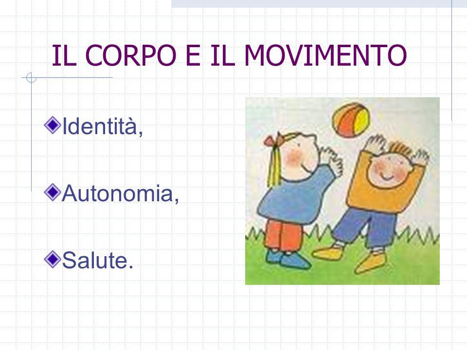 IL CORPO E IL MOVIMENTO Identità, Autonomia, Salute.