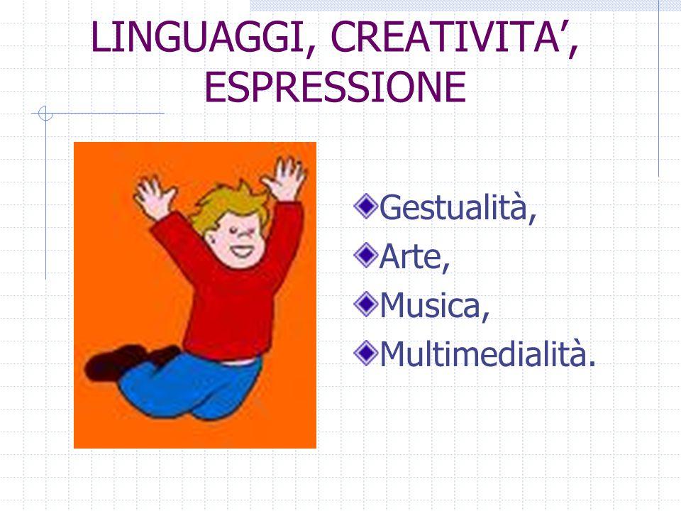 LINGUAGGI, CREATIVITA', ESPRESSIONE Gestualità, Arte, Musica, Multimedialità.