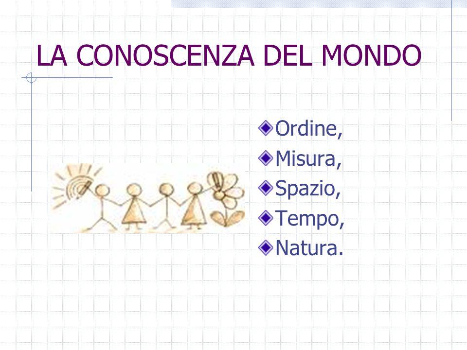 LA CONOSCENZA DEL MONDO Ordine, Misura, Spazio, Tempo, Natura.