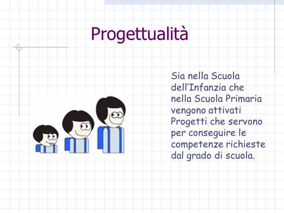 Progettualità Sia nella Scuola dell'Infanzia che nella Scuola Primaria vengono attivati Progetti che servono per conseguire le competenze richieste da