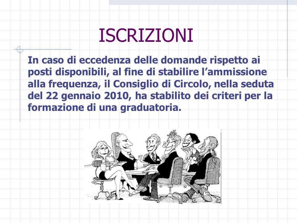 CRITERI GRADUATORIA Tali criteri sono stati resi pubblici prima delle iscrizioni attraverso affissione all'Albo e inserimento sul sito dell'Istituzione: www.2circolo-poggibonsi.it.