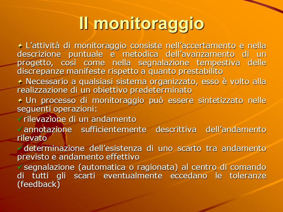 Il monitoraggio L'attività di monitoraggio consiste nell'accertamento e nella descrizione puntuale e metodica dell'avanzamento di un progetto, così co