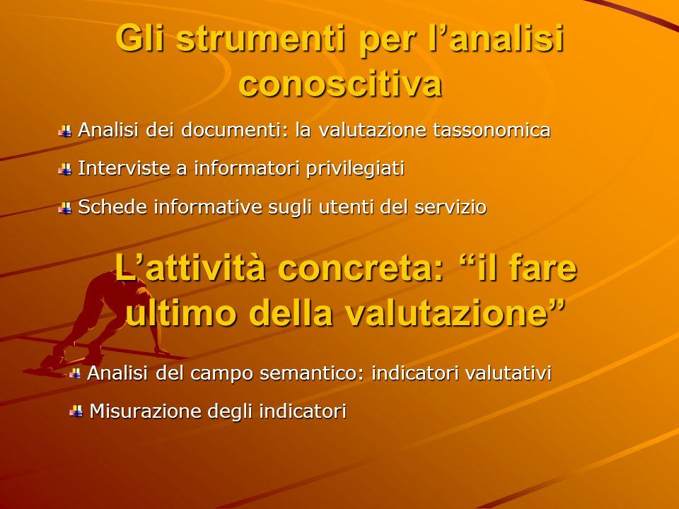 Gli strumenti per l'analisi conoscitiva Analisi dei documenti: la valutazione tassonomica Analisi dei documenti: la valutazione tassonomica Interviste