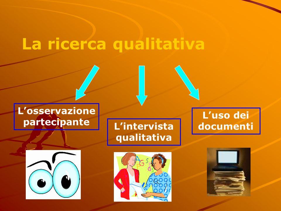 La ricerca qualitativa L'osservazione partecipante L'intervista qualitativa L'uso dei documenti