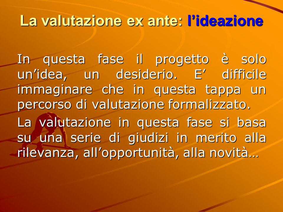 La valutazione ex ante: l'ideazione In questa fase il progetto è solo un'idea, un desiderio. E' difficile immaginare che in questa tappa un percorso d
