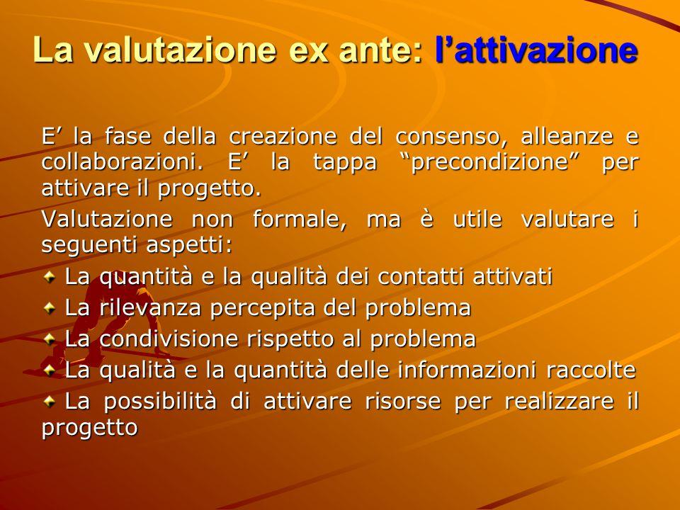 """La valutazione ex ante: l'attivazione E' la fase della creazione del consenso, alleanze e collaborazioni. E' la tappa """"precondizione"""" per attivare il"""