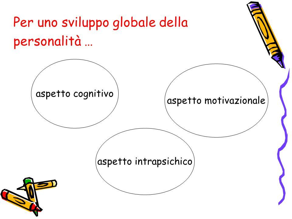 Per uno sviluppo globale della personalità … aspetto cognitivo aspetto motivazionale aspetto intrapsichico