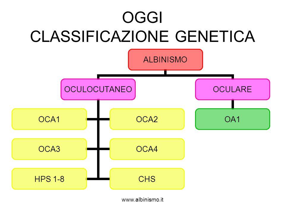 www.albinismo.it OGGI CLASSIFICAZIONE GENETICA ALBINISMO OCULOCUTANEO OCA1OCA2 OCA3OCA4 HPS 1-8CHS OCULARE OA1